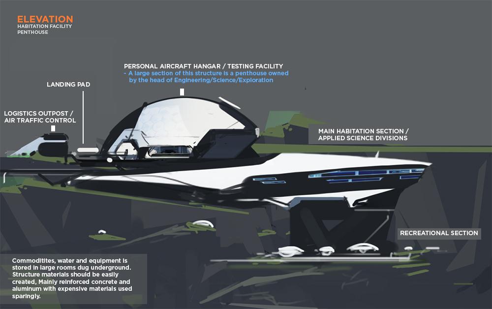 Habitation_Facility